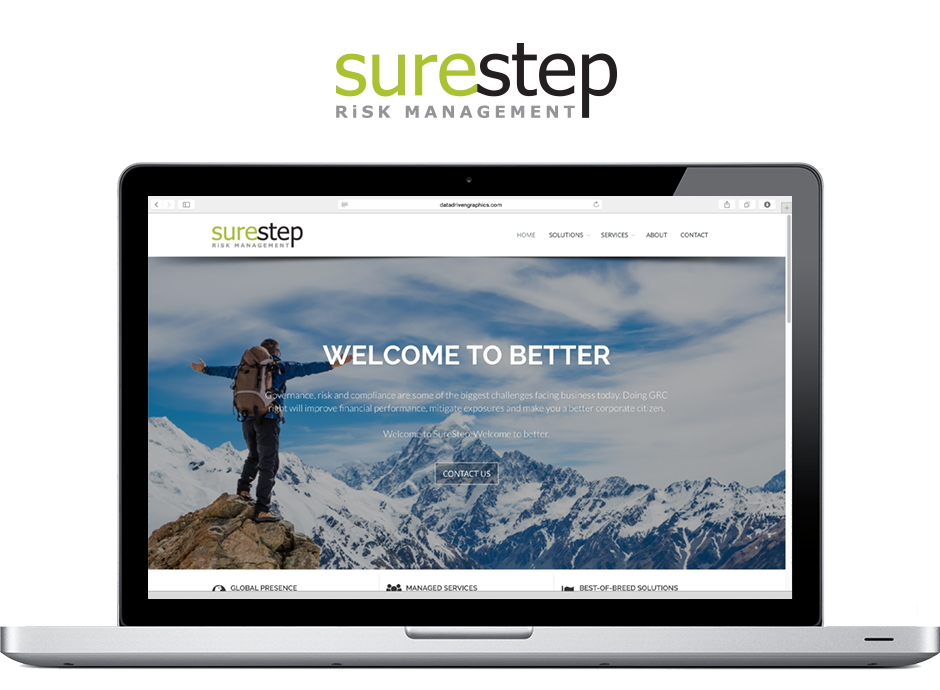SureStep Risk Management